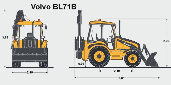 Габариты Вольво БЛ 71 Б