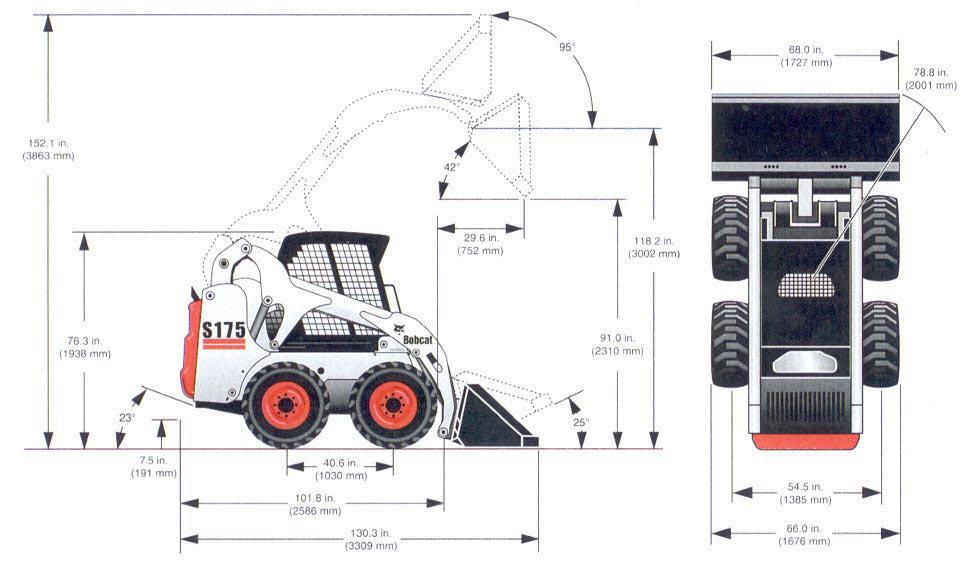 мини погрузчик Bobcat S175 технические характеристики цены и аналоги