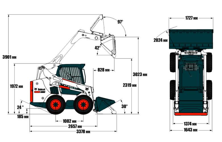Габариты Bobcat S590