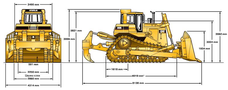 Габаритные размеры Caterpillar D9R